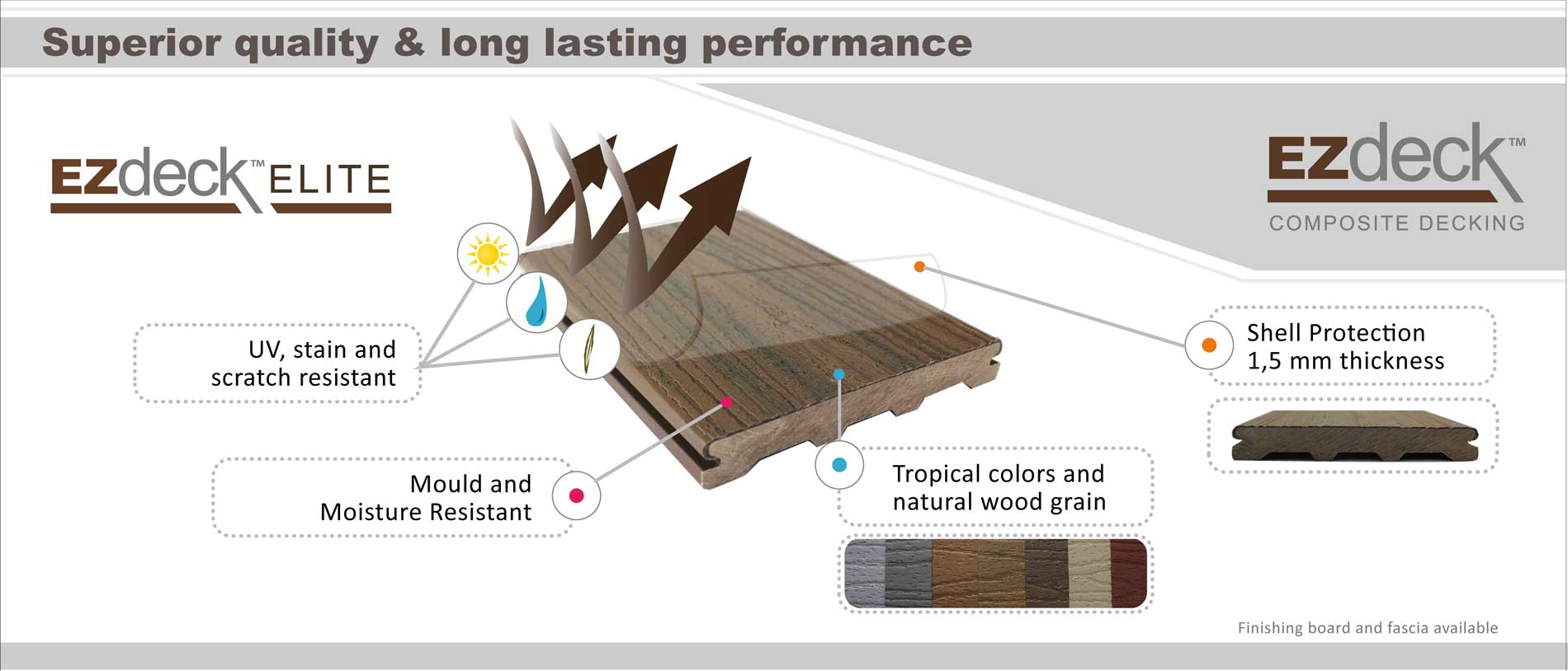 Composite Decking Ezdeck Elite Sgc