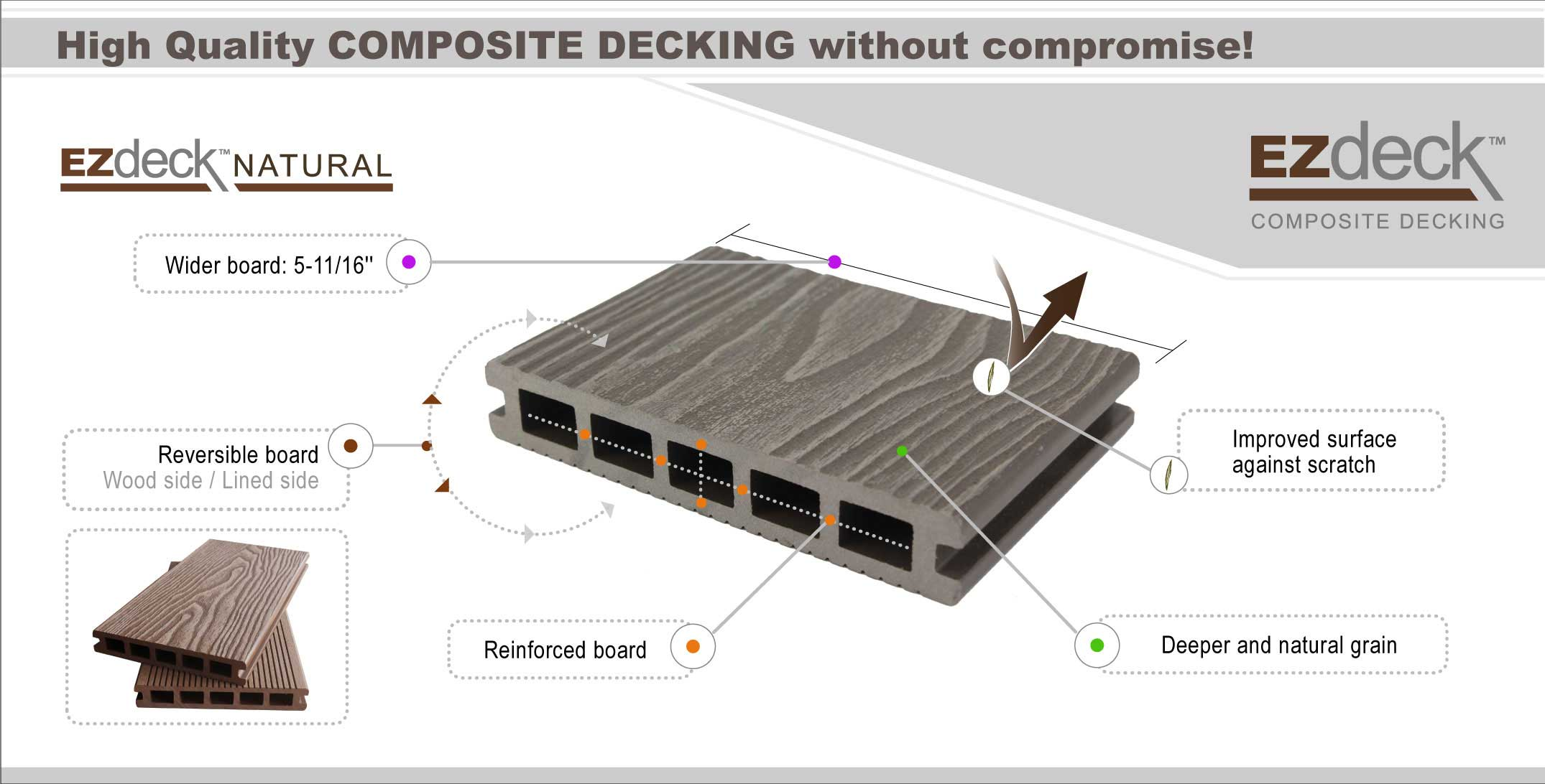 posite Decking Boards Ezdeck Natural Best price