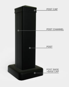 all fence post parts